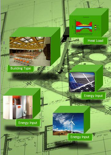 renewable energy, renewable assessment
